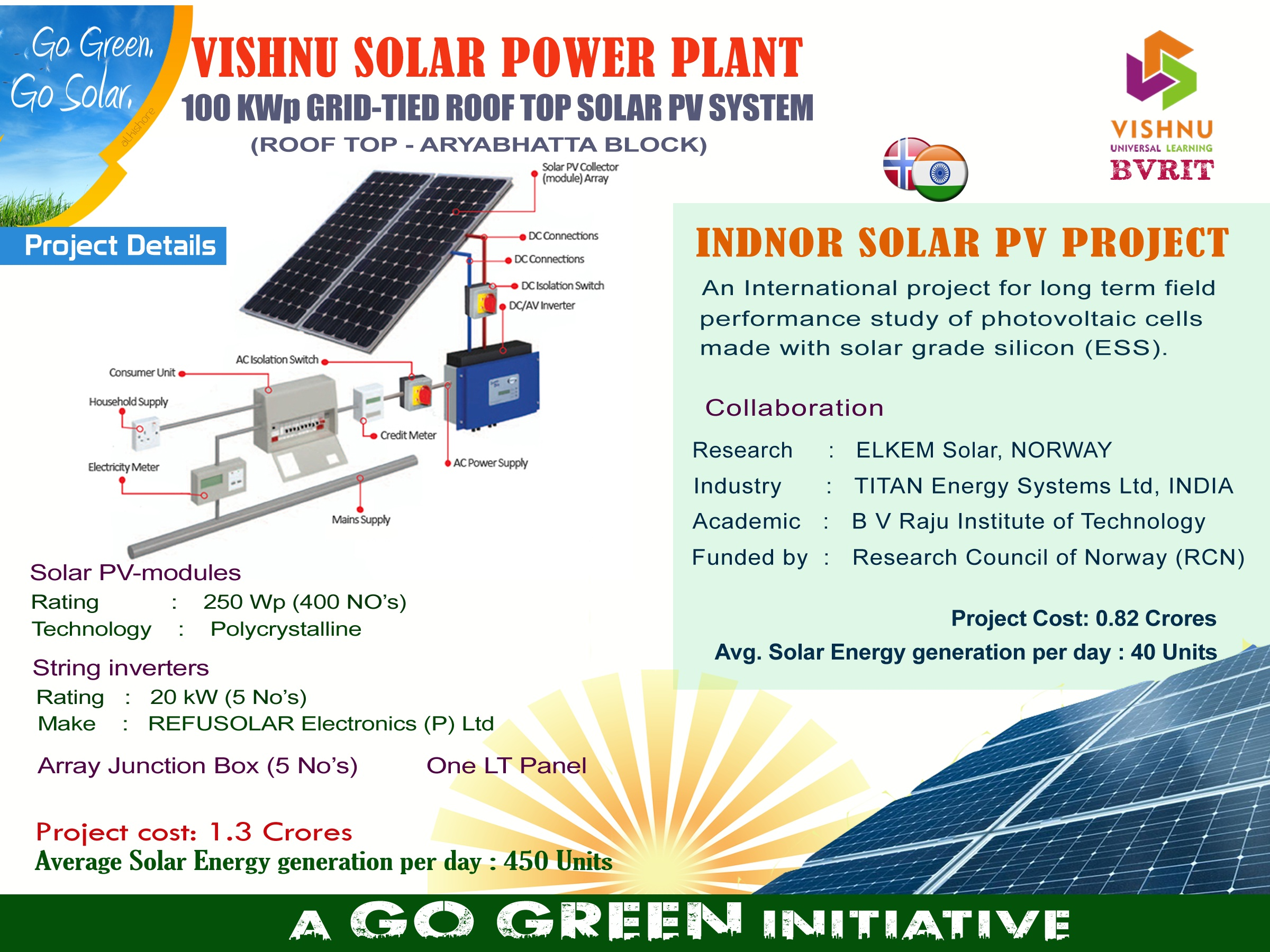Solar Project Details for BVRIT website